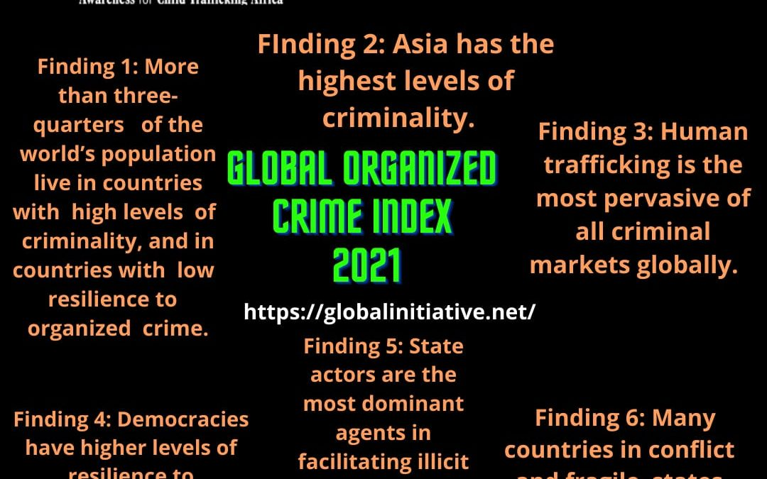 Human Trafficking results in the Illegal exploitation of Children and Adults